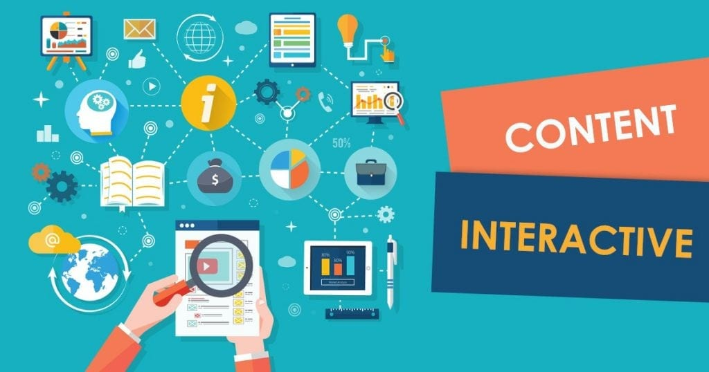 What is Interactive Content Marketing?